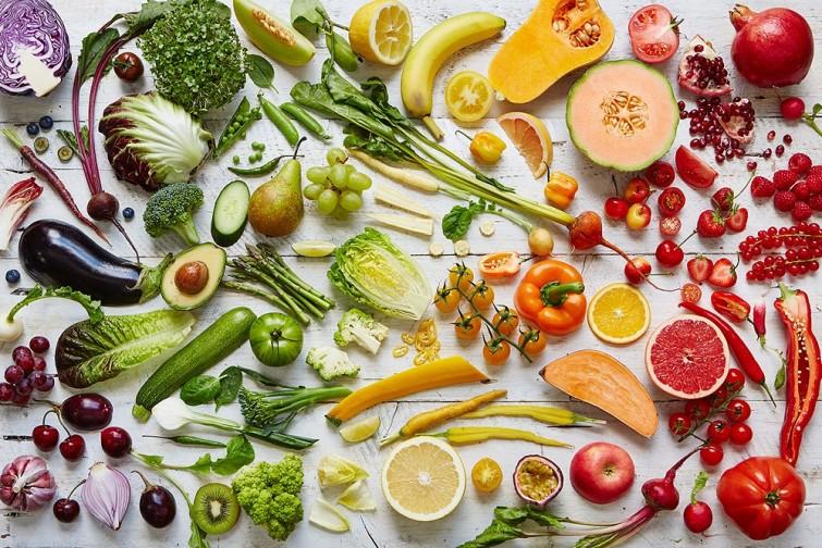 yogic foodprint